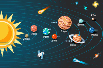 Solar system graphic with planets orbits scheme. Cosmos Concept. Vector illustration.