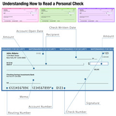 How to Read a Personal Check