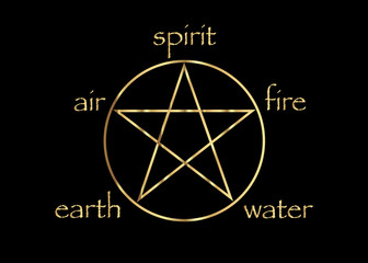 Gold Pentagram icon with five elements : Spirit , Air , Earth , Fire and Water. Golden Symbol of alchemy and sacred geometry. Vector isolated or black background
