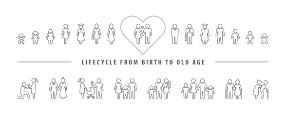 Life cycle and aging process. Vector icon set, person growing up from baby to old age.  Fotomurales