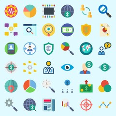 Icons set about Marketing with money, line graph, target, user, network and newspaper