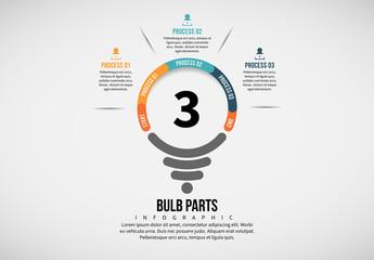 Light Bulb Process Infographic 1