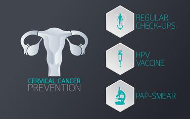 CERVICAL CANCER PREVENTION icon Logo vector illustration