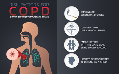 Chronic obstructive pulmonary disease (COPD) icon design, infographic health, medical infographic. Vector illustration