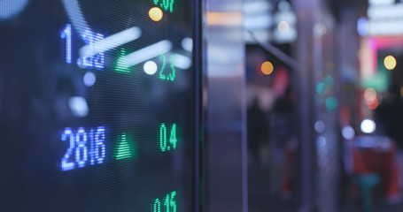 Stock market display