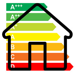 Illustration Klassifikation Energie, freigestellt auf weiß