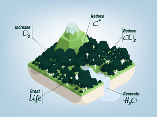 illustration vector of benefit of forest, graphic design concept of natural benefit for earth