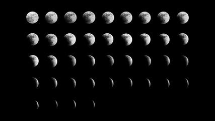 Лунное затмение 2018 г.