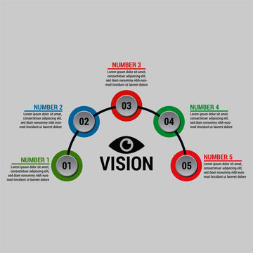 Infographic 5 vision points