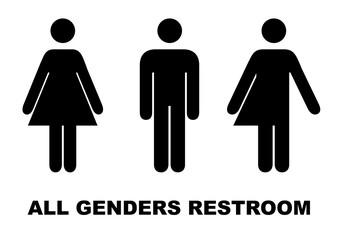 All gender restroom sign. Male, female transgender. Vector illustration.