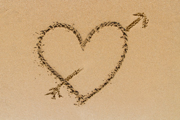 Sign of Love Heart Shape on Sand