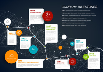 Dotted Timeline Infographic with Speech Bubbles and Intersecting Line Illustrations