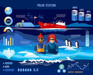 Polar station. Travel to Antarctica infographics. Scientific station on North Pole. Fauna of Antarctic polar bear penguins. Scientific polar explorers template design