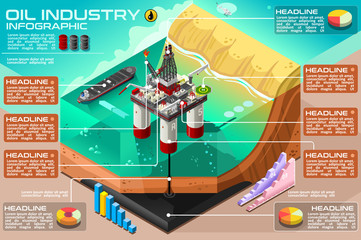 Oil industry and gasoline production business presentation vector infographic. Water oil rig drilling platform with helipad fuel tanker ship transported by sea. Offshore crude oil extraction.