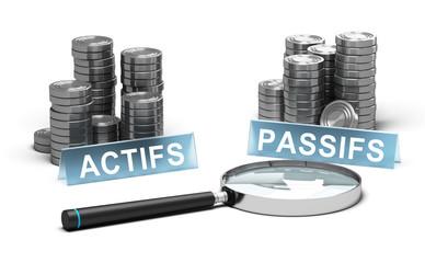 Analyse de l'actif et du passif d'une société. Comptabilité d'entreprise.