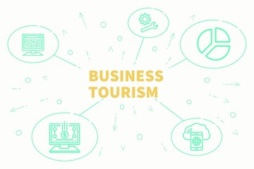Conceptual business illustration with the words business tourism