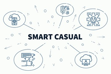 Conceptual business illustration with the words smart casual