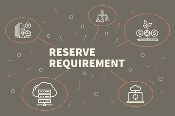 Conceptual business illustration with the words reserve requirement