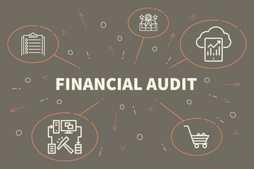 Conceptual business illustration with the words financial audit