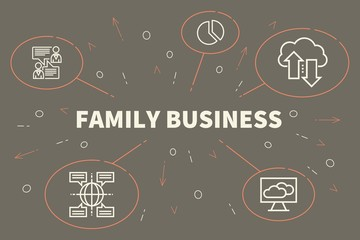 Conceptual business illustration with the words family business