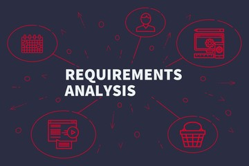 Conceptual business illustration with the words requirements analysis