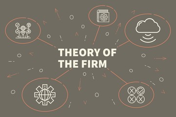 Conceptual business illustration with the words theory of the firm