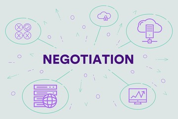Conceptual business illustration with the words negotiation