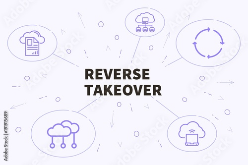 Conceptual business illustration with the words reverse