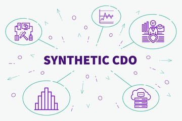 Conceptual business illustration with the words synthetic cdo