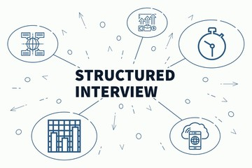 Conceptual business illustration with the words structured interview