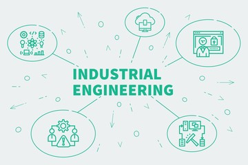 Conceptual business illustration with the words industrial engineering