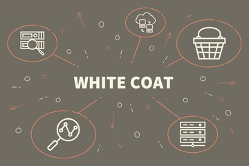 Conceptual business illustration with the words white coat