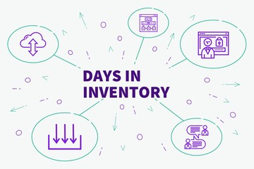 Conceptual business illustration with the words days in inventory