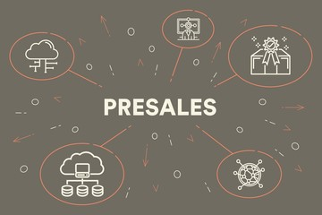 Conceptual business illustration with the words presales