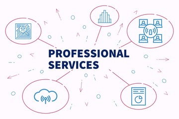 Conceptual business illustration with the words professional services