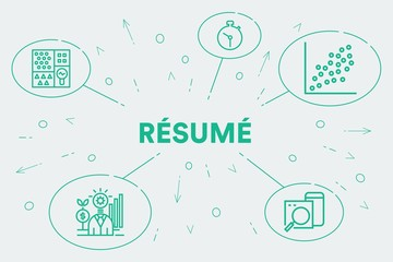 Conceptual business illustration with the words résumé