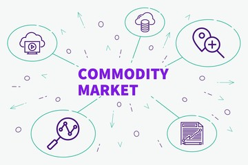 Conceptual business illustration with the words commodity market