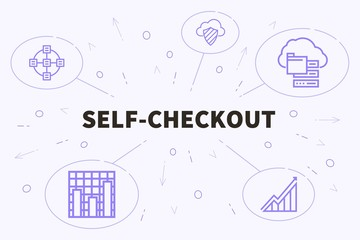 Conceptual business illustration with the words self-checkout