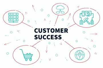 Conceptual business illustration with the words customer success