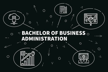 Conceptual business illustration with the words bachelor of business administration