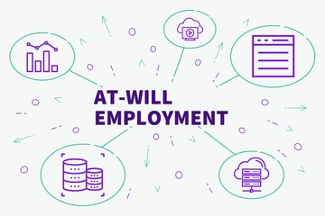 Conceptual business illustration with the words at-will employment