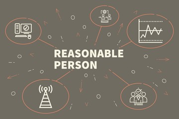 Conceptual business illustration with the words reasonable person