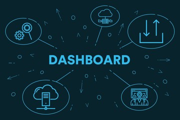 Conceptual business illustration with the words dashboard