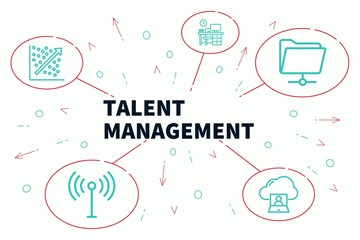 Conceptual business illustration with the words talent management