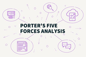 Conceptual business illustration with the words porter's five forces analysis