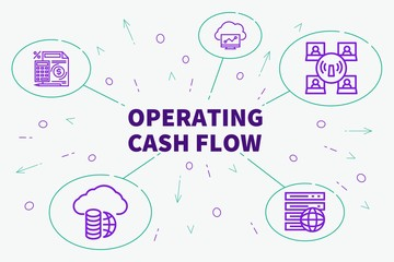 Conceptual business illustration with the words operating cash flow