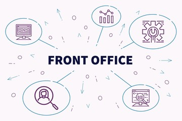 Conceptual business illustration with the words front office