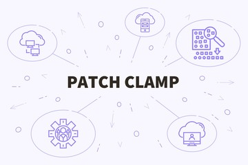 Conceptual business illustration with the words patch clamp