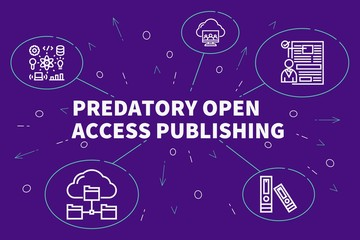 Conceptual business illustration with the words predatory open access publishing Wall mural