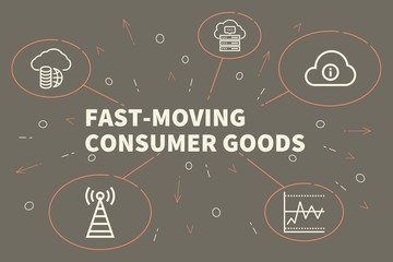 Conceptual business illustration with the words fast-moving consumer goods